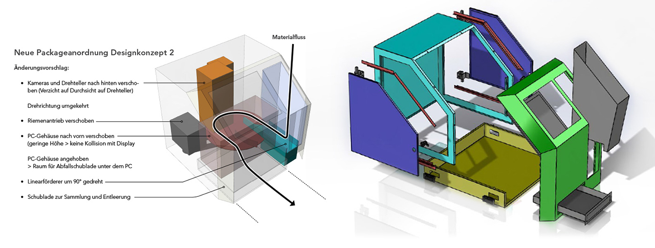 Packageoptimierung und Blechkonstruktion Flakeanalyser